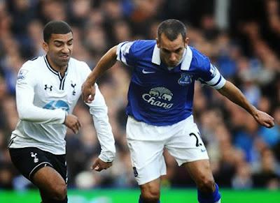 Wallpaper Everton vs Tottenham Hotspurs Barclays Premier League 2013