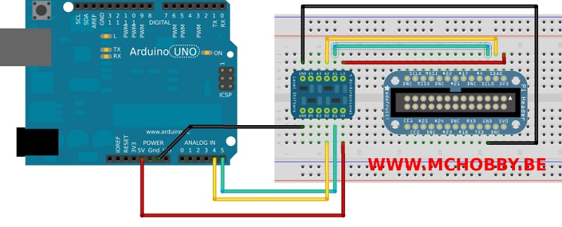 Simulink ArduinoIO Package - Control Tutorials for