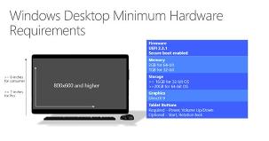 Spesifikasi untuk Windows 10