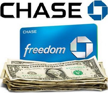 Chase.Com/Credit: Find Right Chase Credit Card for You