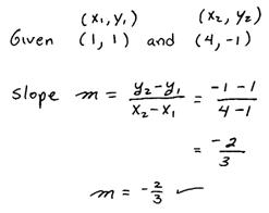 write slope intercept form