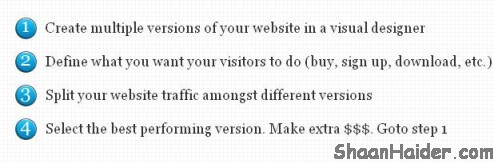 Increase Website Conversion With Visual Website Optimizer
