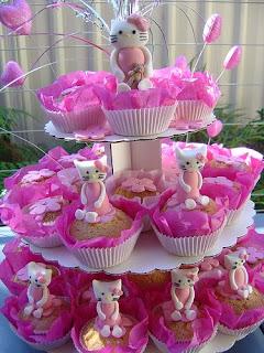 Amazing Hello Kitty Birthday Cupcake