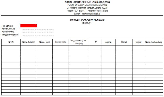 Nisn Siswa Provinsi Jawa Tengah Berbagainfo Pengajuan Nisn Baru Uptd Sma Negeri 2 Pare