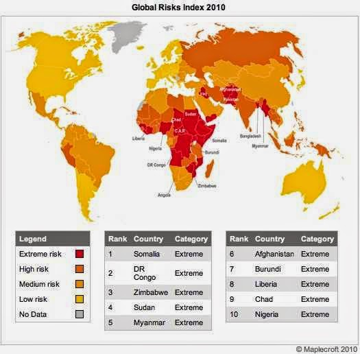 Map of global business risk
