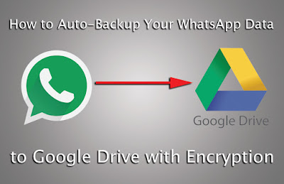 How to Easily Auto-Backup Your WhatsApp Data to Google Drive with Encryption