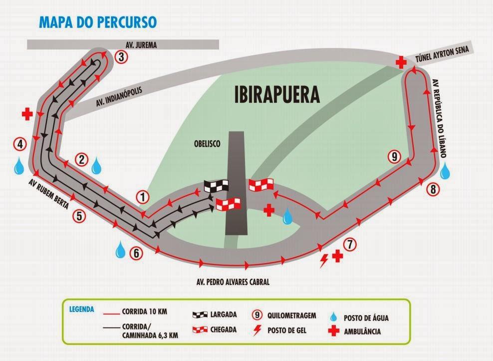 Mapa do Percurso Corrida Carrefour Viver 10k 2014