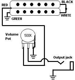 1HB1Pot totalrojo guitars wiring 'how to' for cigar box guitars cigar box guitar wiring diagram at gsmportal.co