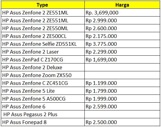 Daftar Harga Hp Android Asus Terbaru Desember 2015 Panduan Gadget