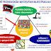 Educación: ¿Qué tecnología necesitan nuestras aulas?