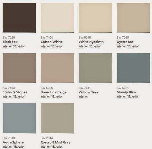 SherwinWilliams Interior Paint Colors 2015
