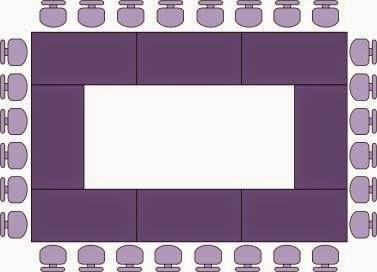 Rapat XII Adm. Perkantoran: Jenis Jenis Susunan Bangku Rapat