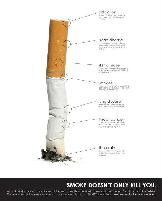 Hoax Cigaret Advertisement சிகரெட் குடித்தால் என்னென்ன நண்மைகள்?..  வித்தியாச விளம்பரம் | சிகரெட் விற்பனை | சிகரெட் குடி | ஒரு சிகரெட் விளம்பரம் | Cigaret Smoking Ad | சிகரெட்டில் நிக்கோடின் நச்சு தன்மை மலட்டு தன்மை