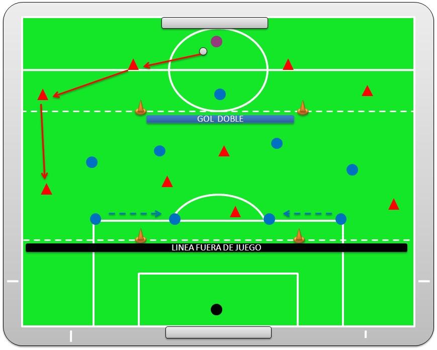 Football is simple cierre de l neas de pases for Balon fuera de juego