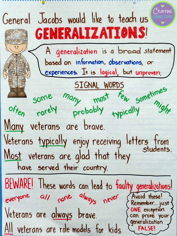 Crafting Connections: Generalizations Anchor Chart (includes FREEBIE!)