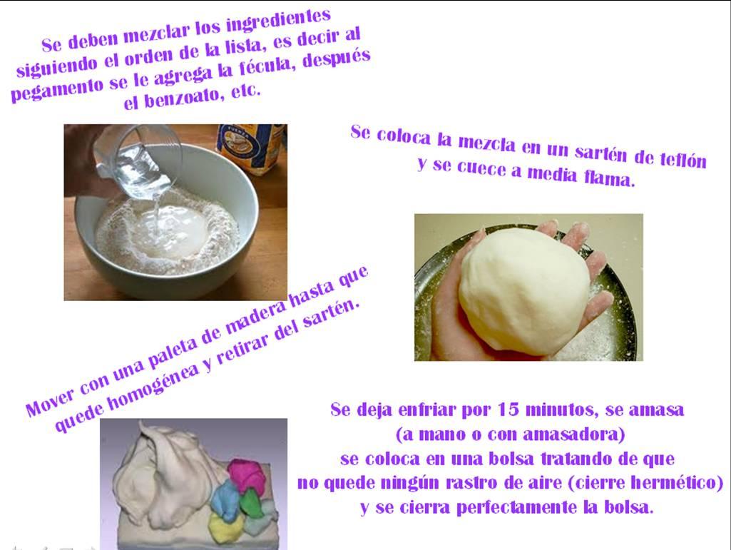 Pasta francesa manualidades como hacer pasta francesa - Como hacer espaguetis al pesto ...