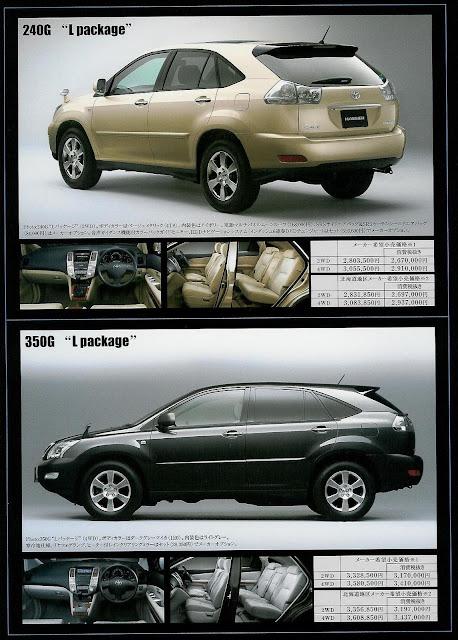 segment SUV : Toyota Harrier / Lexus RX-1.bp.blogspot.com