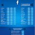 Những phím tắt Facebook cần biết trên Firefox Chrome Coccoc