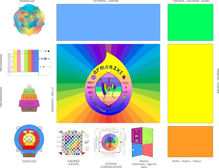 Diseño Proyecto Armon (84-11)