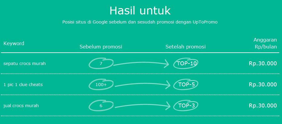 http://www.caraterbaru.web.id/2015/03/uptopromocom-cara-mudah-menghasilkan.html