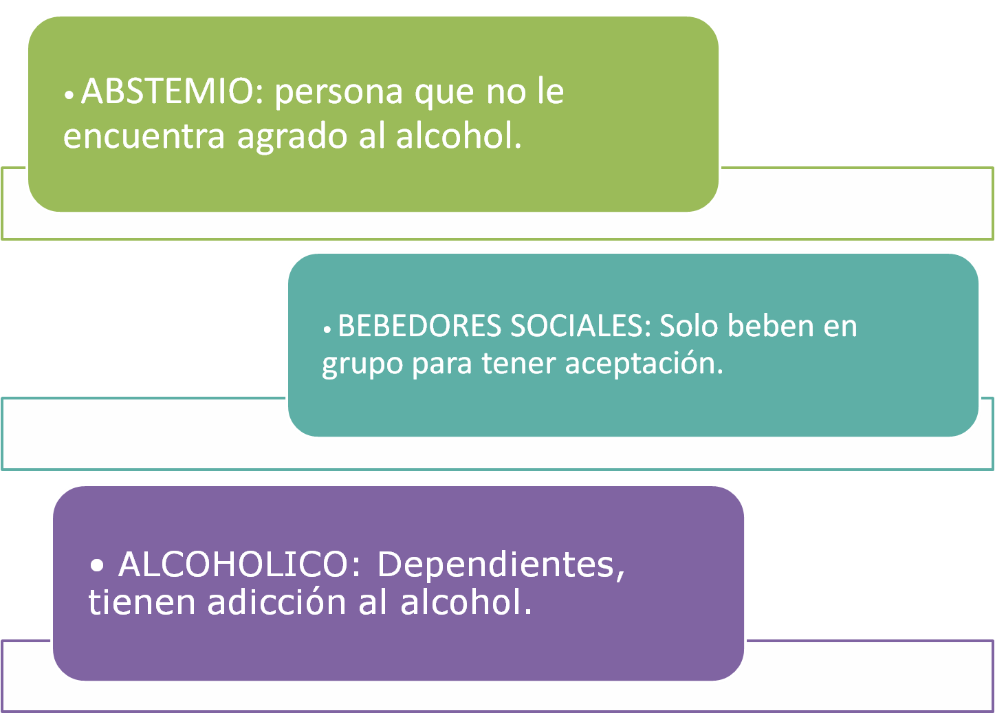 Ser codificado del alcoholismo o no