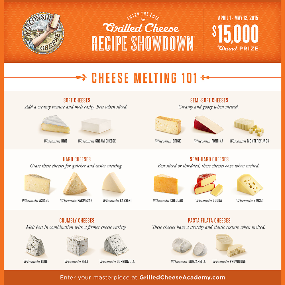 Perfectly Melting Cheese Recipes — Dishmaps