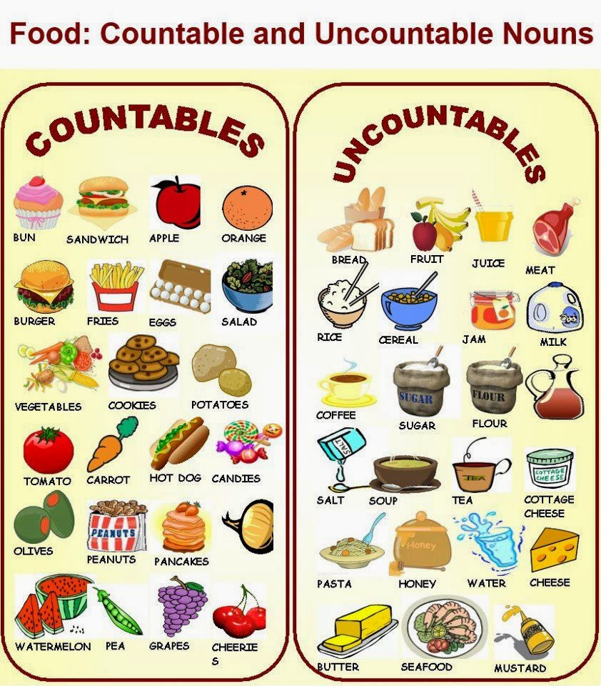 The English Room: Food: Memory Match Game