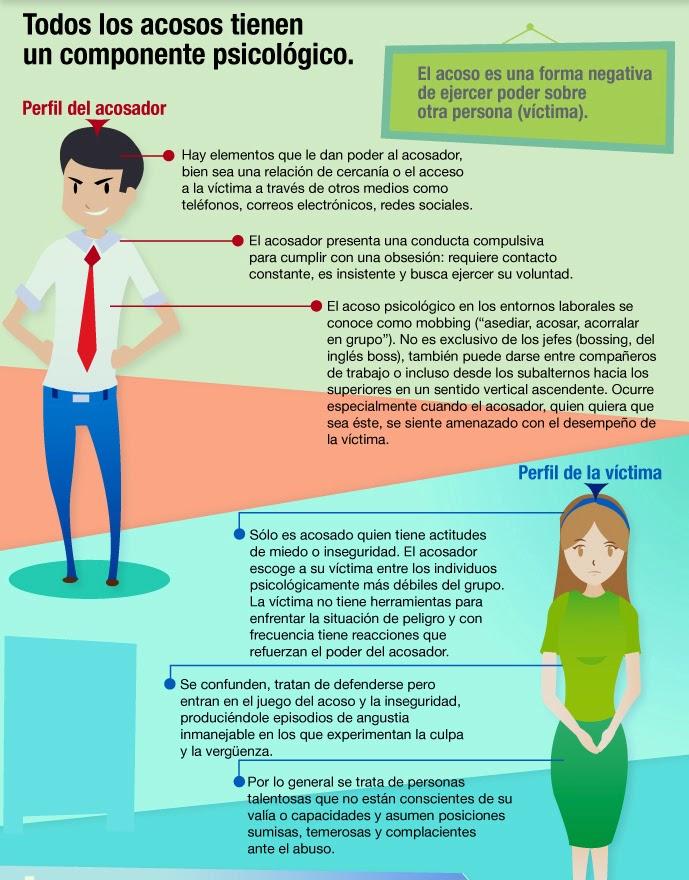 El acoso laboral o mobbing tiene un componente psicólógico