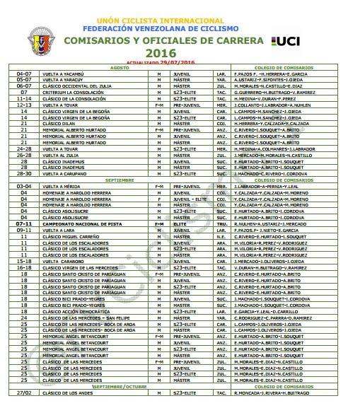 Calendario BMX MTB Pista y Ruta meses Agosto y Septiembre/ Designacion de Comisarios