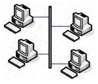 gambar topologi jaringan bus