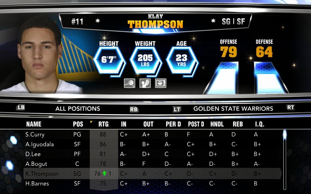 Nba 2k15 Latest Roster List | All Basketball Scores Info