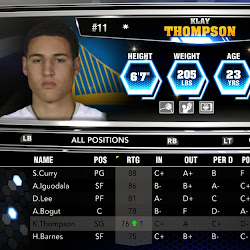 NBA 2k14 Official Roster Update : November 17th, 2013