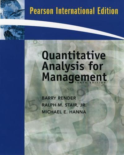 Dissertation International Management