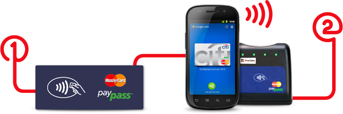 Citi Card Virtual Number Ipad