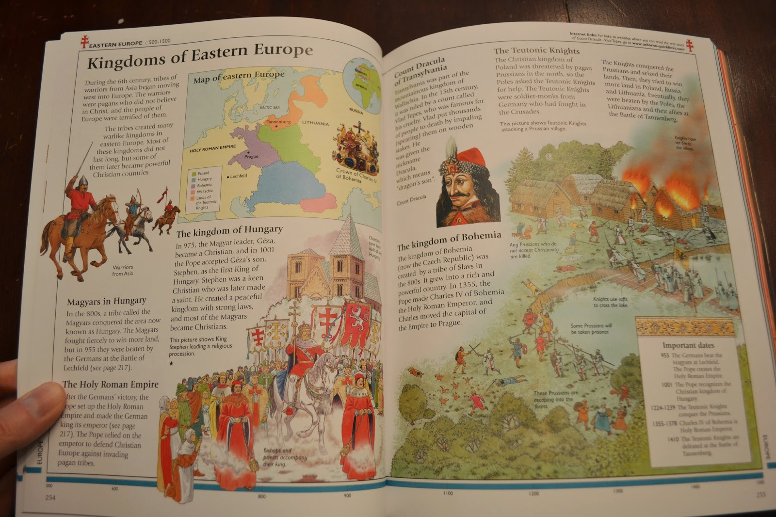 And here we go usborne history match up for all cc cycles instead this is what the usborne encyclopedia of world history really looks like gumiabroncs Images