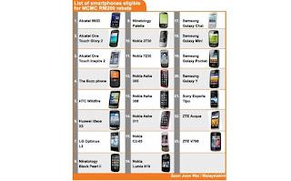 senarai smartphone yang boleh dibeli menggunakan rebate Kerajaan