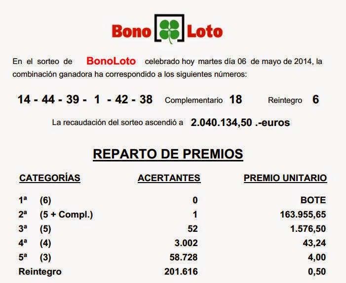 Información del sorteo de la Bonoloto del martes 6/05/2014