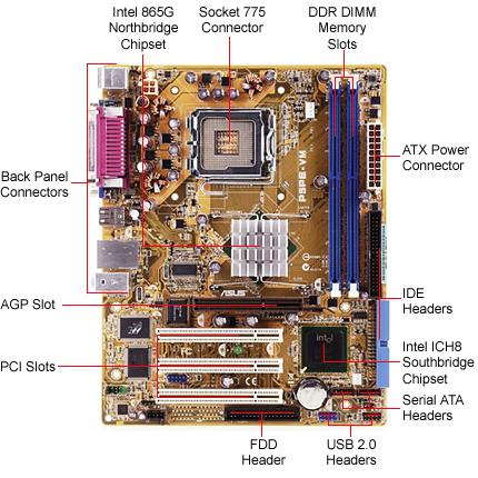 Download Asus Motherboard Windows Drivers Frame