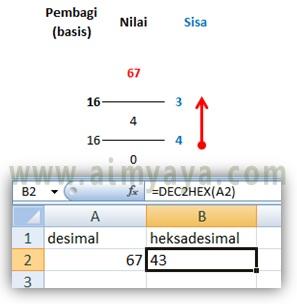Gambar: Cara konversi bilangan desimal ke heksadesimal
