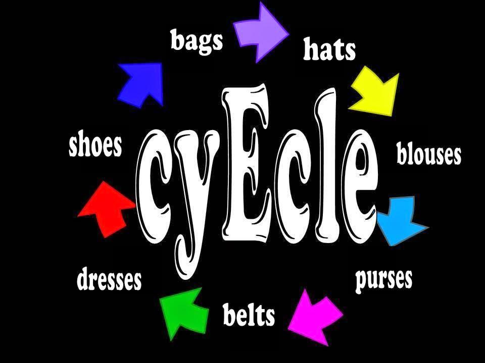 Shop CYECLE
