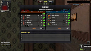 cheat point blank 8 februari 2012