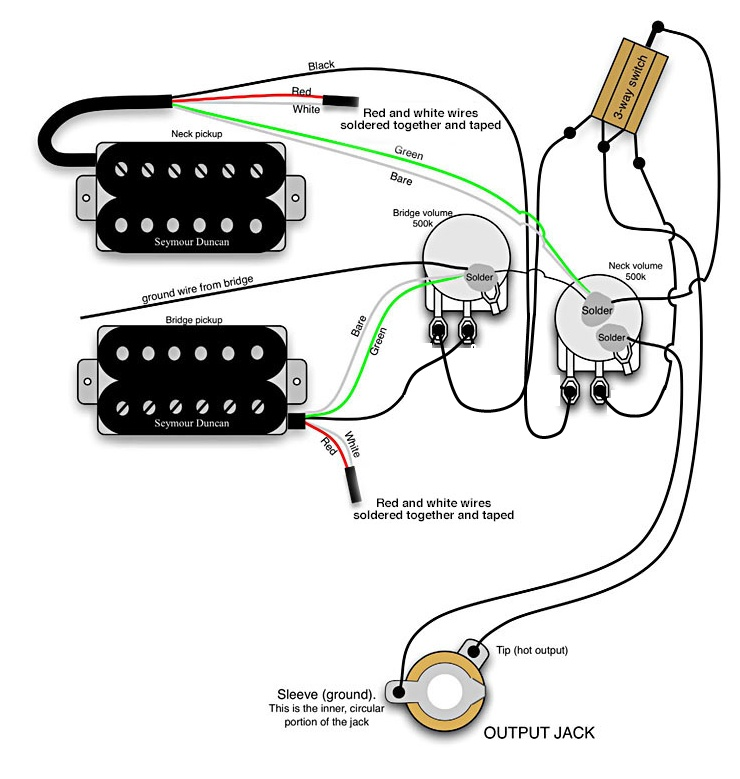 Cara Membuat Wiring Pick Up Gitar