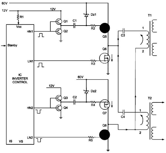 Hình 8 - Ở nửa chu kỳ thứ 2, các đèn Q6 và Q7 dẫn, Q5 và Q8 tắt.