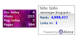 Pengertian Alexa Rank