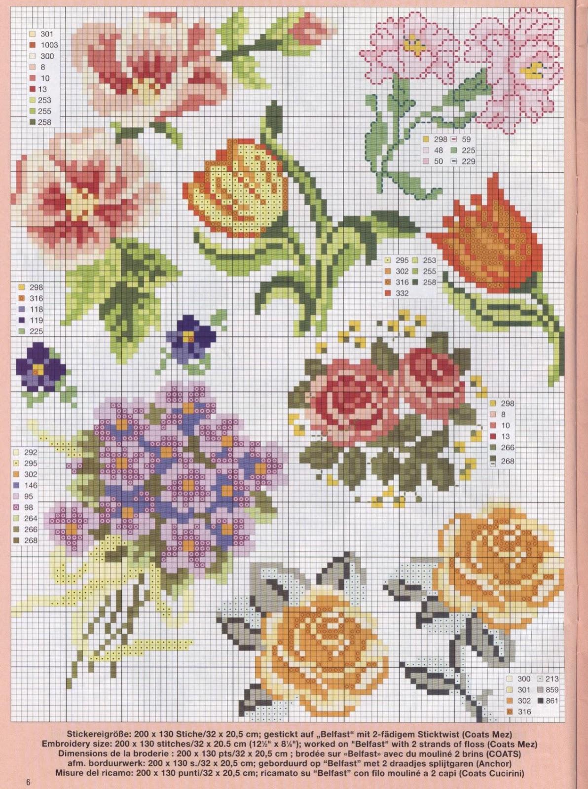 Gráfico Ponto Cruz - Flores e Frutos
