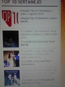 Cesar Menotti e Fabiano ganham Top 10 Sertanejo Maio/Junho 2012