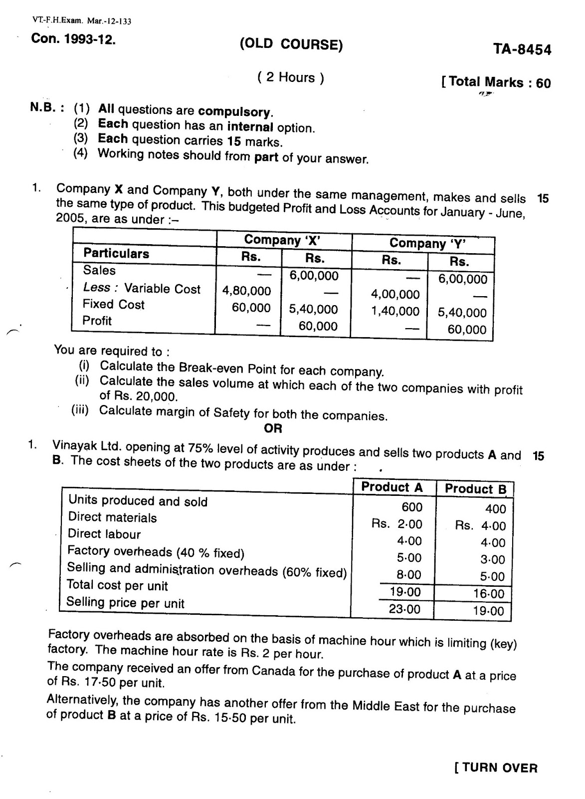 accounting exam paper Past paper questions and answers from the 2010 syllabus that are still relevant to the cima p1 paper management accounting mastery cost accounting systems (30%.