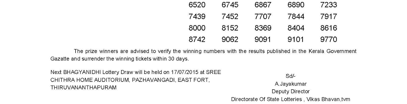 BHAGYANIDHI Lottery BN 196 Result 10-7-2015