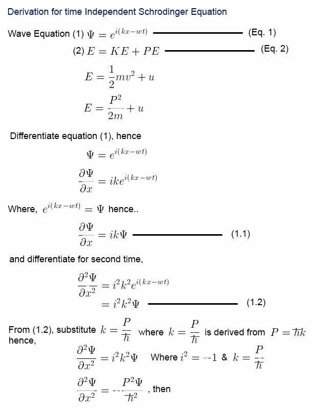 Derivation For Schrodinger Equation My Blog