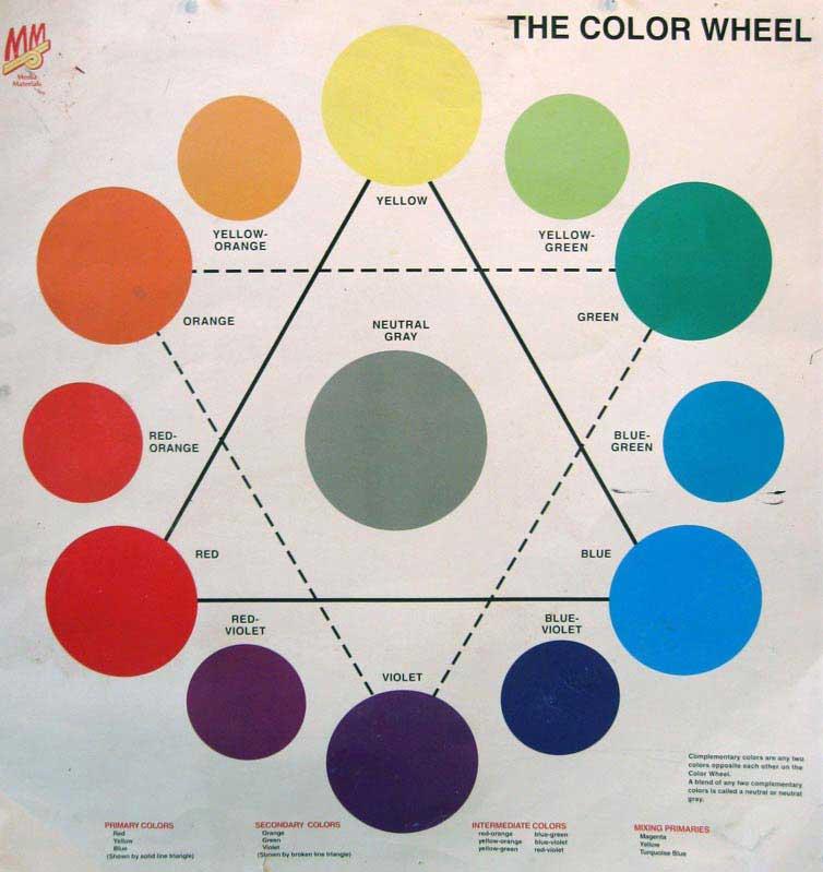 Fiber Antics By Veronica Quilt Guild Program On Color Color Wheel